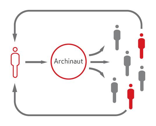 Archinaut-Schema_orig